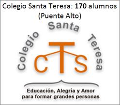 logo_SantaTeresa